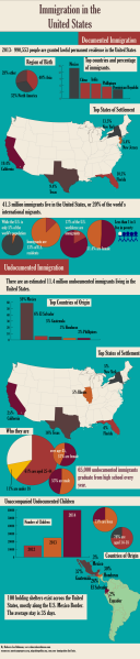 infographic_immigration2